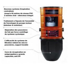 /Système d'aspiration centralisée cyclonique sans sac . Centrale KanGouRou JK1007 Kit d'installation PVC 3 Prises + Trousse d'ac